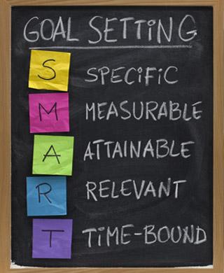 setting goals1